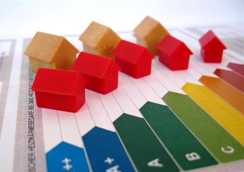 Energieausweis Wohnung / Haus