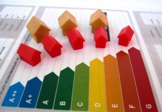 Energieausweis Immobilien