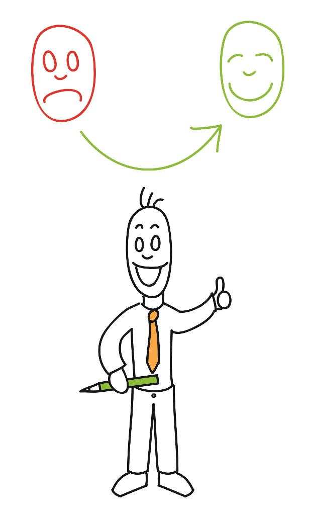 Bewertung – Kundenfeedback